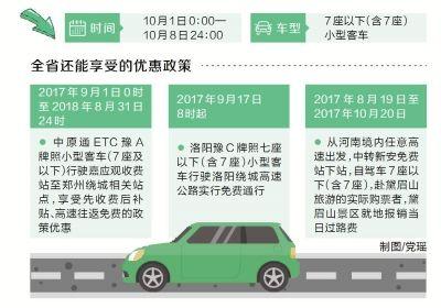 """河南发布国庆假期出行""""宝典"""" 高速公路免费8天"""