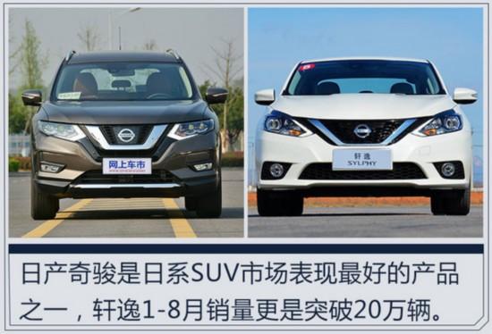 大逆转!丰田/日产/本田 日本三车企在华销量巨变-图7