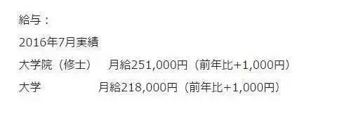 中国这个企业在日本搞事情:开双倍工资 抢日企人才
