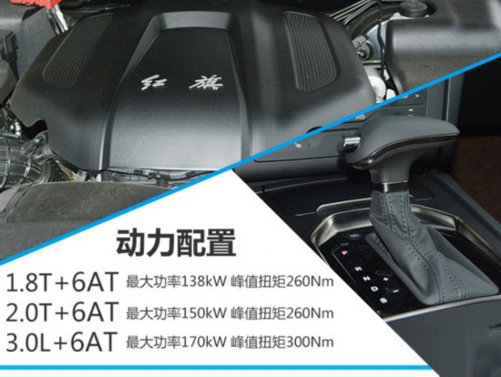 一汽红旗新H7正式上市 售价24.98-47.98万元-图3