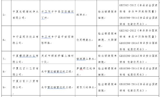 cf234,中华水网