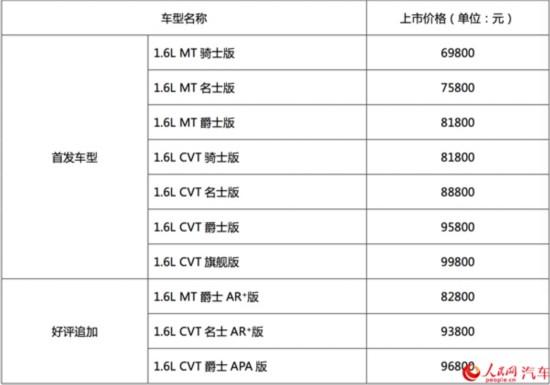 售价6.98万元-9.98万元 纳智捷U5 SUV上市