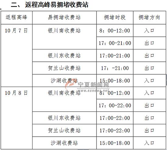 返程高峰即将到来 宁夏高速交警发布返程避堵攻略