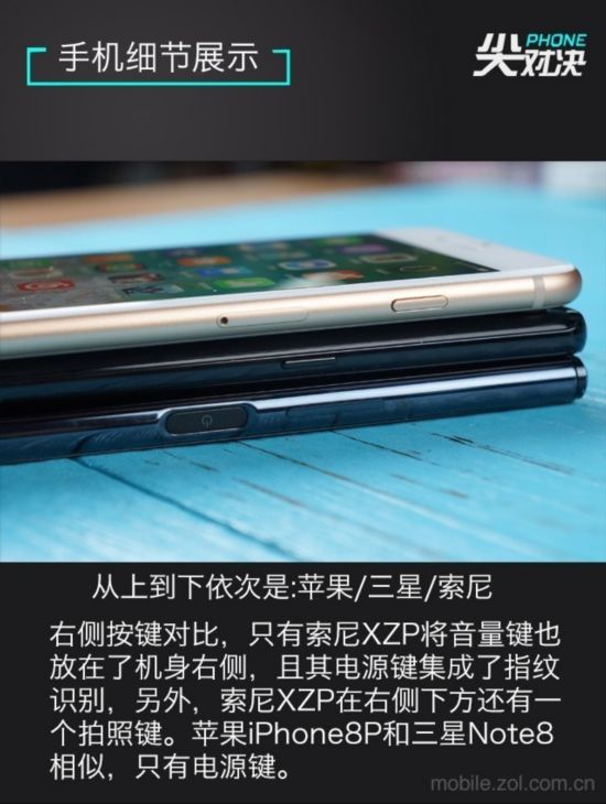 手機細節對比   三款手機右側設計也略微不同,蘋果iPhone8 Plus為電源鍵和單卡卡槽,三星Note8為電源鍵,索尼XZP為電源鍵和靠下的拍照鍵,這顆電源鍵集成了指紋模塊。實測解鎖速度比較快。