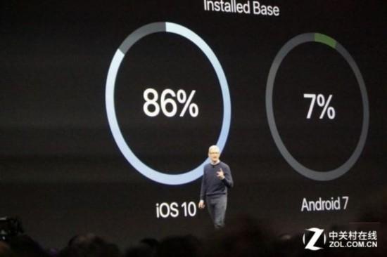 iPhone8好用,可惜这些功能永远不会有