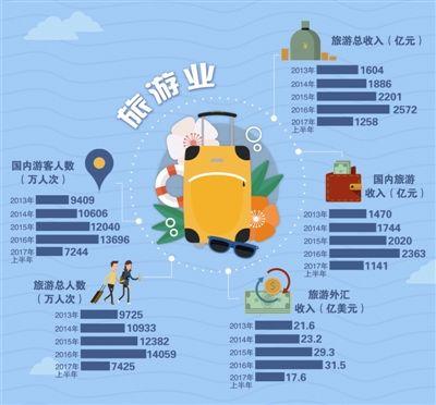 杭州成中国首个全域旅游城市 全力推进旅游国际化