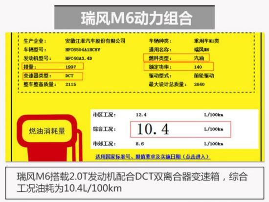 江淮将推旗舰MPV 搭2.0T/竞争风行CM7-图1