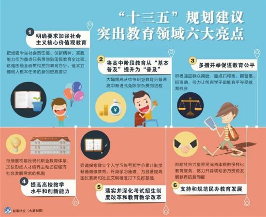 (十九大·读报告 话民生)(4)优先发展教育事业