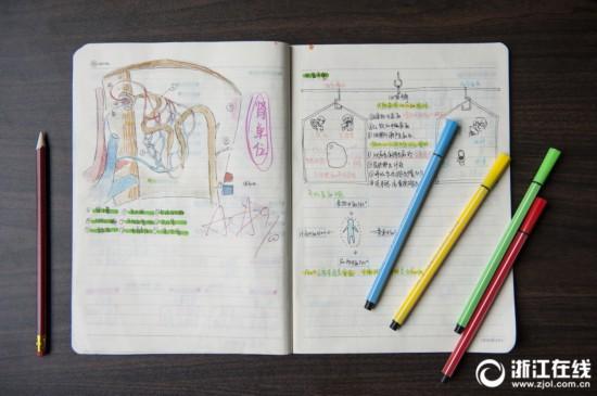 插画初中配笔记手绘作业获点赞2014政策科学小学升年调整将图片