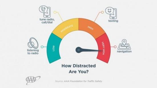 美汽车协会车载系统大调查12款车最易致分心驾驶