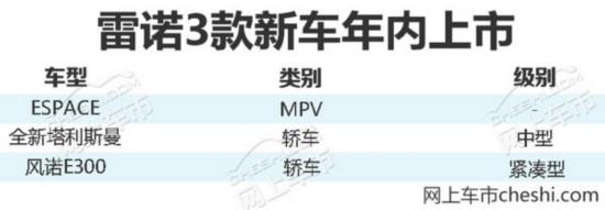 雷诺年内将推3款新车 首款MPV于11月9日上市-图1