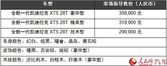 29.99万�C35.99万元 全新一代凯迪拉克XTS上市