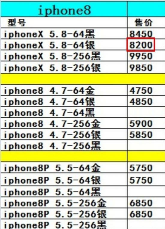 iPhoneX跌破官网价格 黄牛已爬上天台