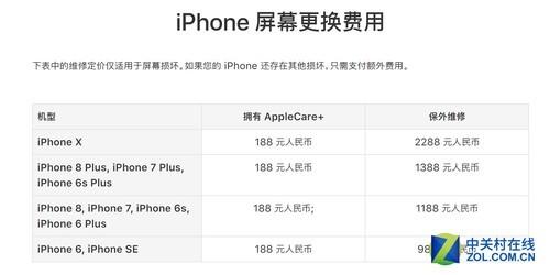 iPhone X维修费用