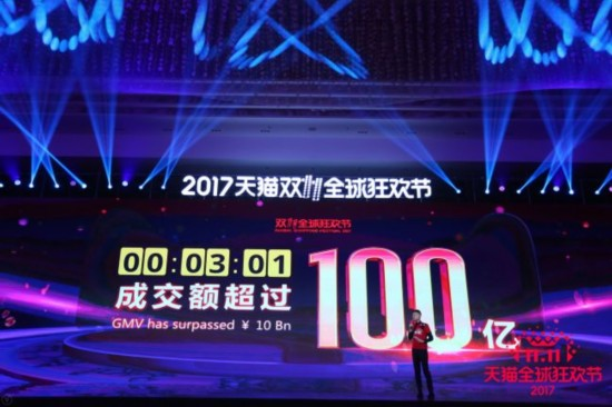 The platform reached the 100-billion-yuan sales mark in 6 minutes and 58 seconds last year. [Photo provided to China Plus]