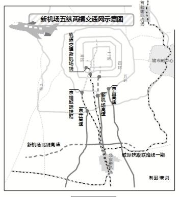北京新机场将配五纵两横交通网