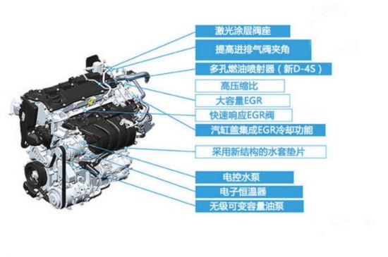 留给内燃机的时间不多了 广州车展六大黑科技-图7