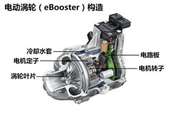 留给内燃机的时间不多了 广州车展六大黑科技-图5