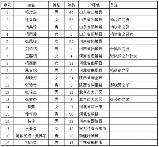 遇难者名单.png