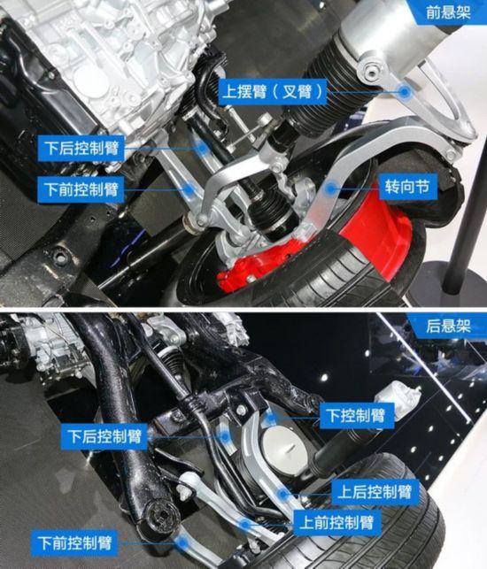 留给内燃机的时间不多了 广州车展六大黑科技-图3