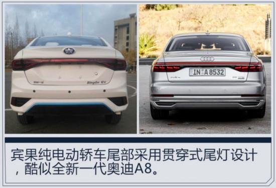 天津一汽新品牌曝光  纯电动车酷似全新奥迪A8-图1