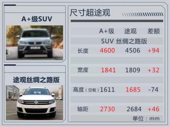 大众品牌开启SUV攻势 2018年将推4款全新车-图7
