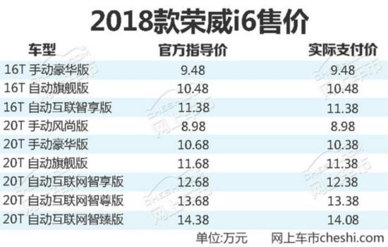 2018款荣威i6上市 配置升级/售价下降3000元-图2