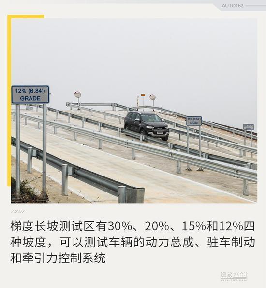 要比自主更了解中国市场?福特启用首个在华测试中心