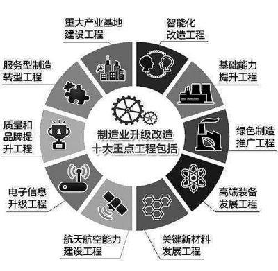 中国制造:以质量提升赢得国际竞争
