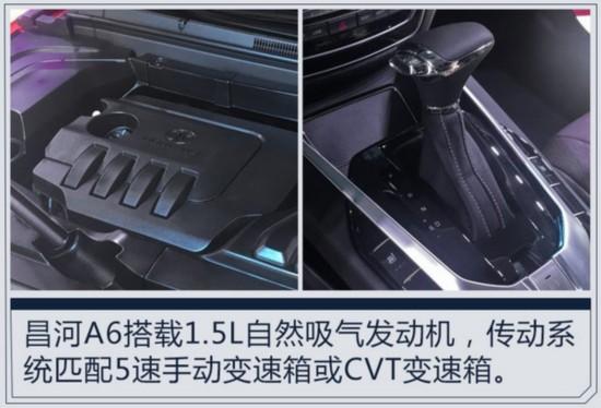 十二月将上市21款新车 SUV+纯电动车接近一半-图3