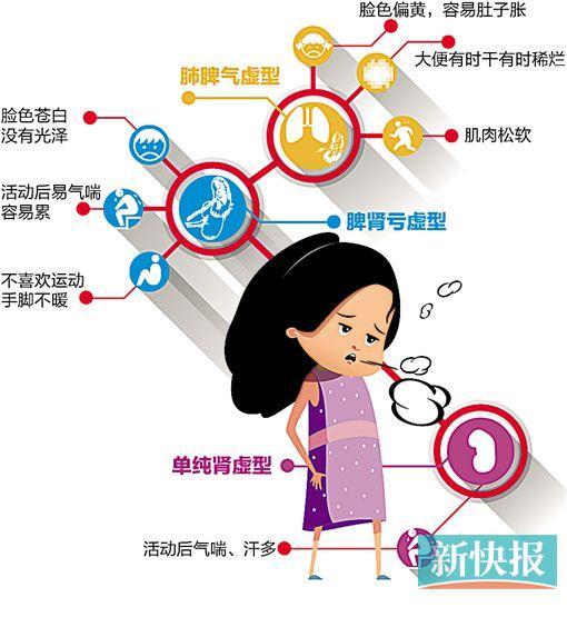 中医治疗儿童哮喘_儿童哮喘:也许不喘 只有反复咳嗽、鼻炎和胸闷--陕西频道--人民网