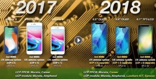 苹果将发超大号iPhoneX 512GB存储+双卡