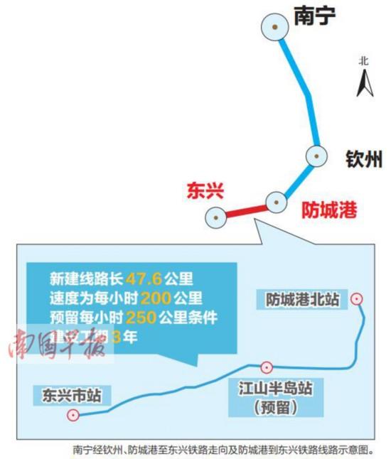 防城港到东兴铁路于年内开建 预计2020年建成通车
