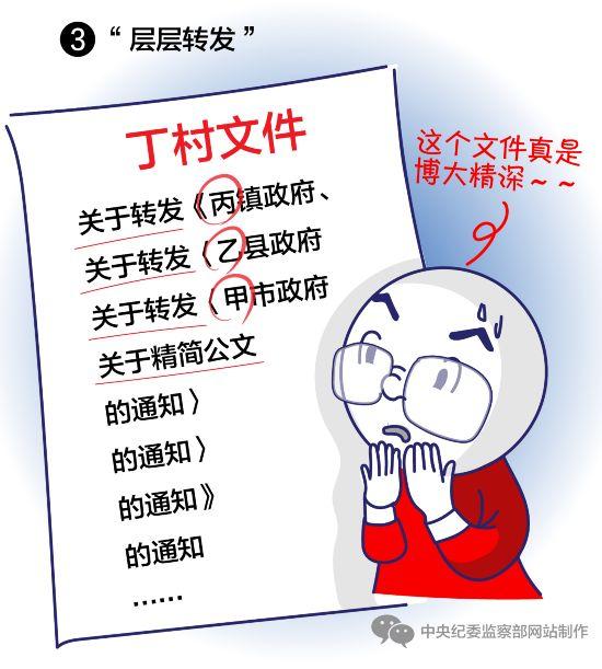 中纪委发布一组形式主义、官僚主义画像热点标签24小时新闻排行热点图片
