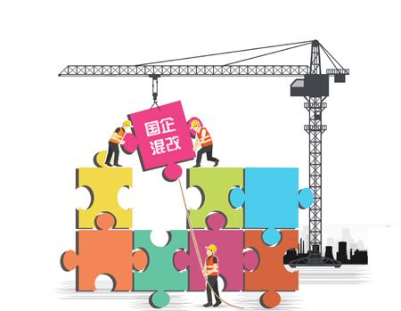 国企进入高质量发展新阶段