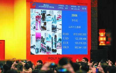 """国内藏家推动市场回暖?中国艺术品首次迈入""""1亿美元俱乐部"""""""