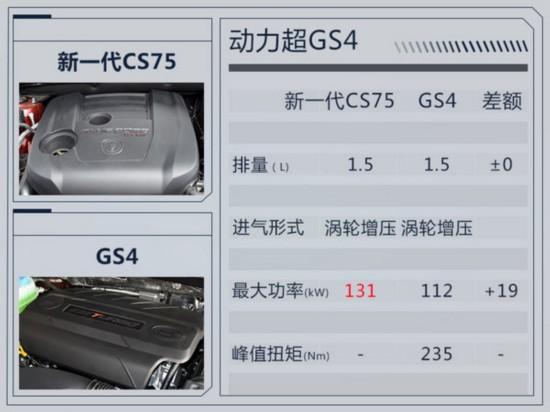 长安新一代CS75明年上市 内饰大变/酷似宝马7系-图7