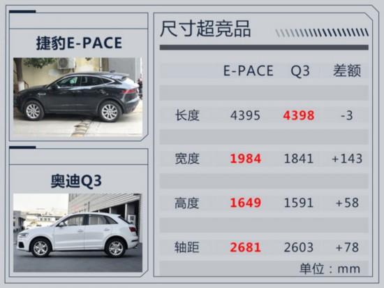 捷豹E-PACE将国产加长 搭1.5T引擎-竞争奥迪Q3-图3