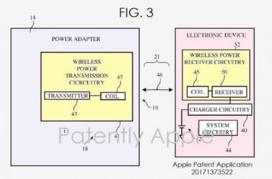 苹果新专利曝光 远距离无线充电不是梦