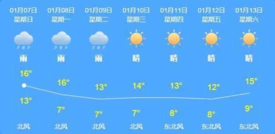福建的泉州天气预报15天查询系统+