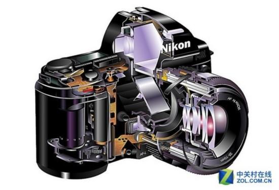从微单到无人机 相机行业十年巨变谁主沉浮?
