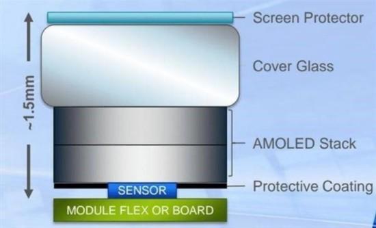 外媒曝光屏幕指纹新机 这一次vivo夺先机