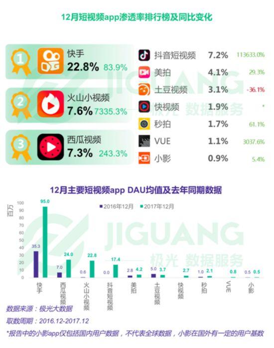 2017年中国移动互联网年度报告 市场渗透率7
