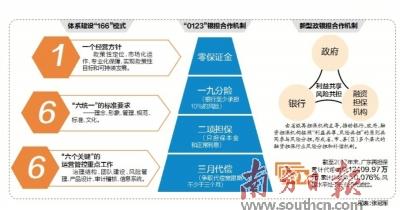 广东再担保:锚定小微企业 服务高质量发展