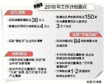 gdp增速_2018全年各国gdp