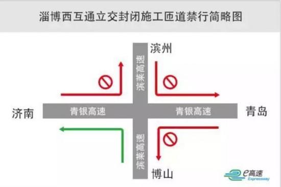 春运高速哪天堵哪里堵?山东交警发布往年大数据