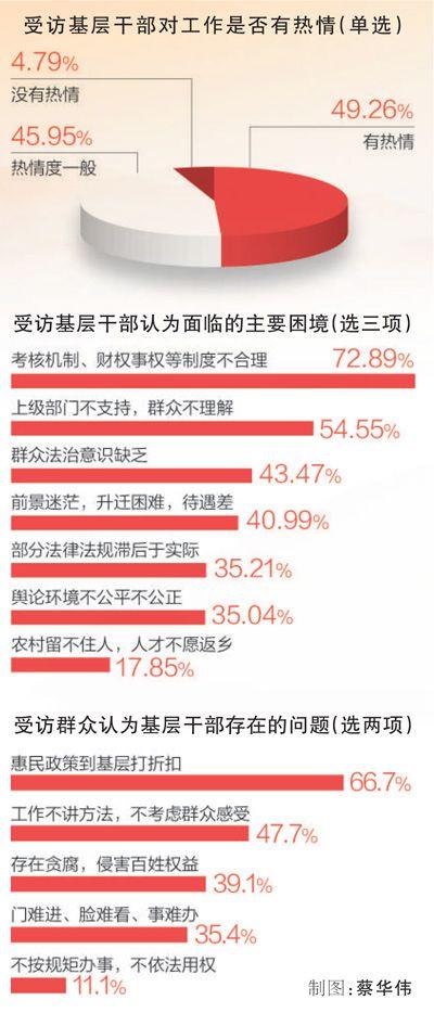 人民日报:宿迁宿豫区选派干部到基层工作 为乡镇提供后备人才