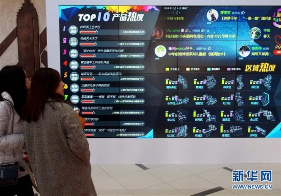 (文化)(1)上海举办文化年货大集市