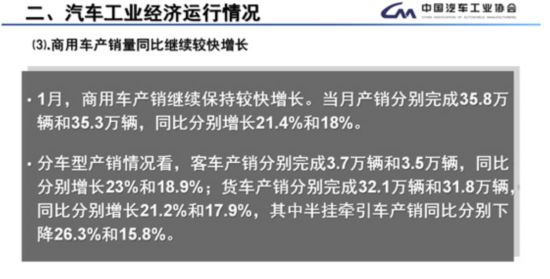 1月商用车产销降幅明显 重卡销量同比大增