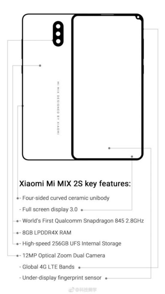 小米MIX 2s曝光 前置摄像头位置奇特